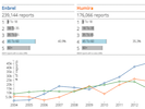 Interactive Web-Based Exploration of the 3.8 Million AE Reports in the openFDA Database